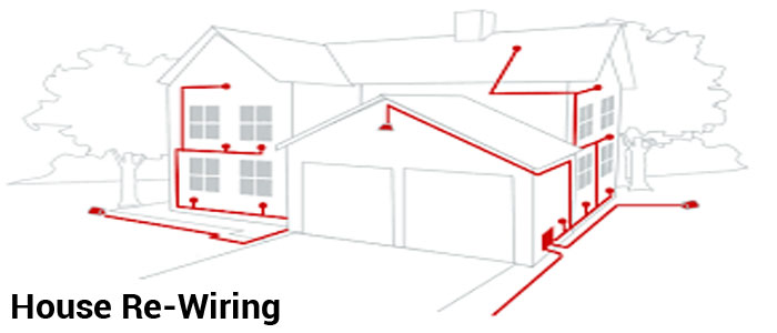 House Rewire Wiring Rewiring - Electrician Perth Electrical Services